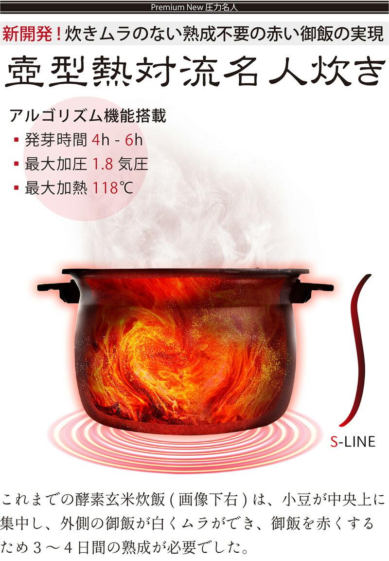炊きムラのない熟成不要の赤いご飯の実現