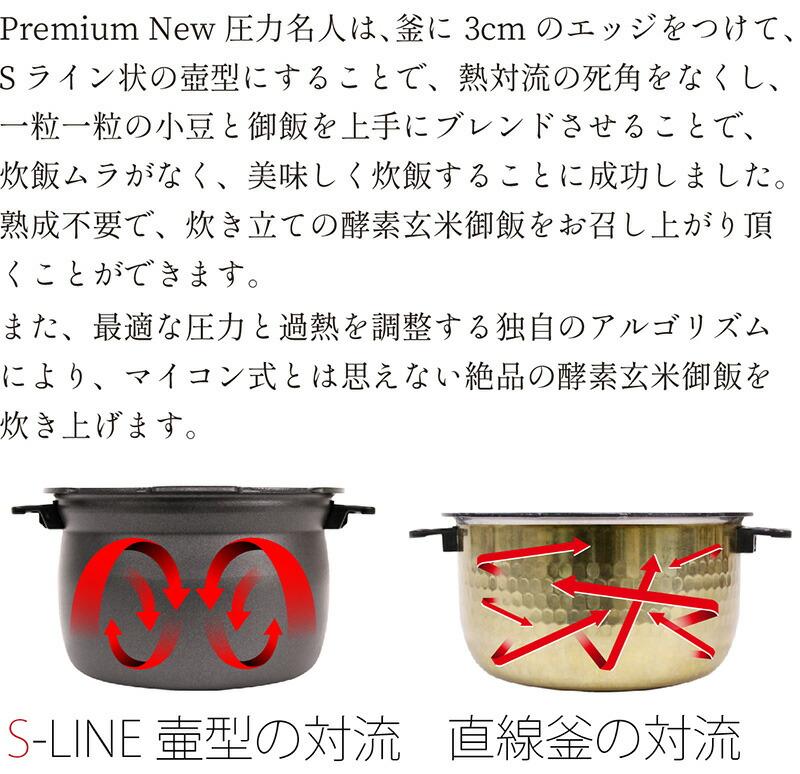 S-LINE 壺型の対流