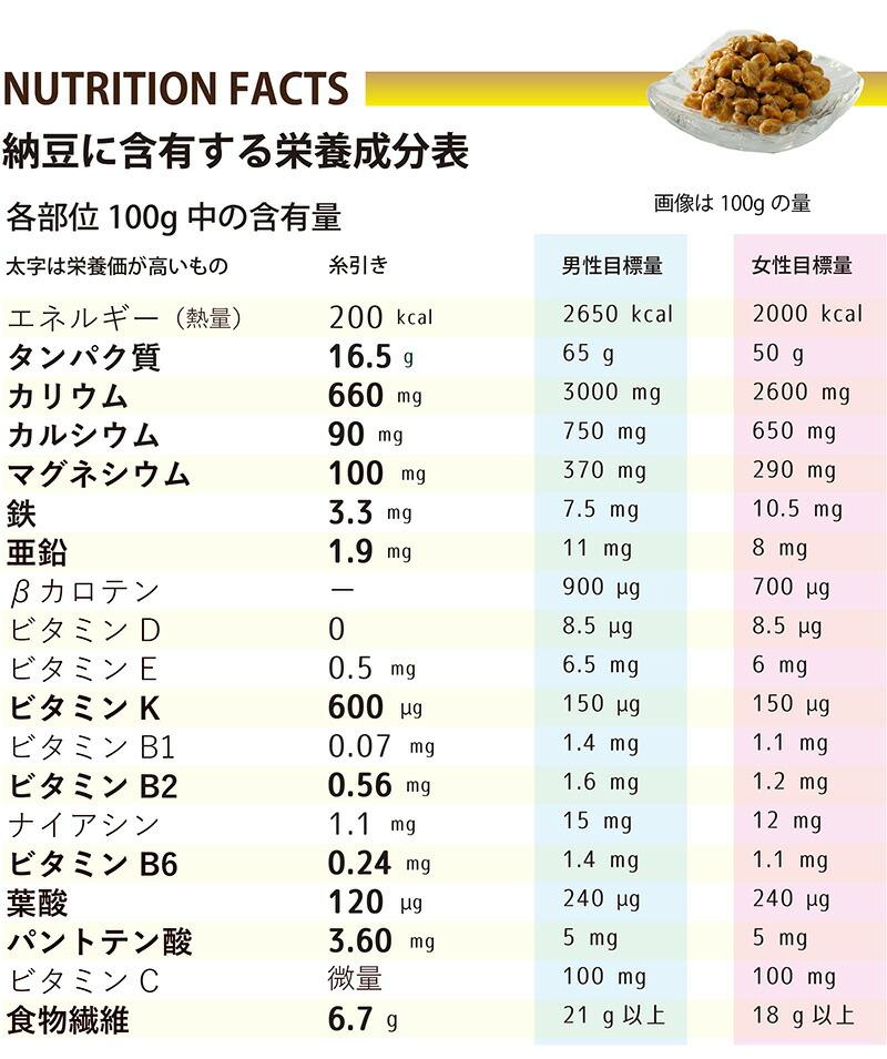タンパク質 納豆 実はスゴい!!納豆の栄養素