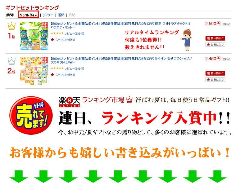洗濯用洗剤/ランキング入賞