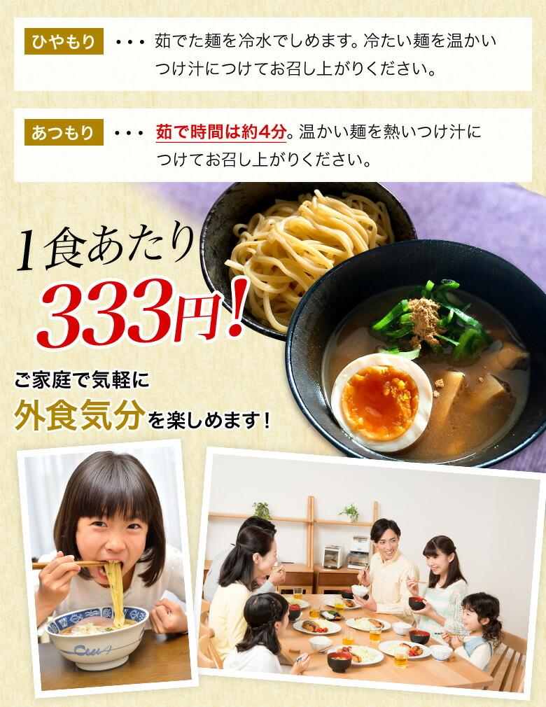 1食あたり250円