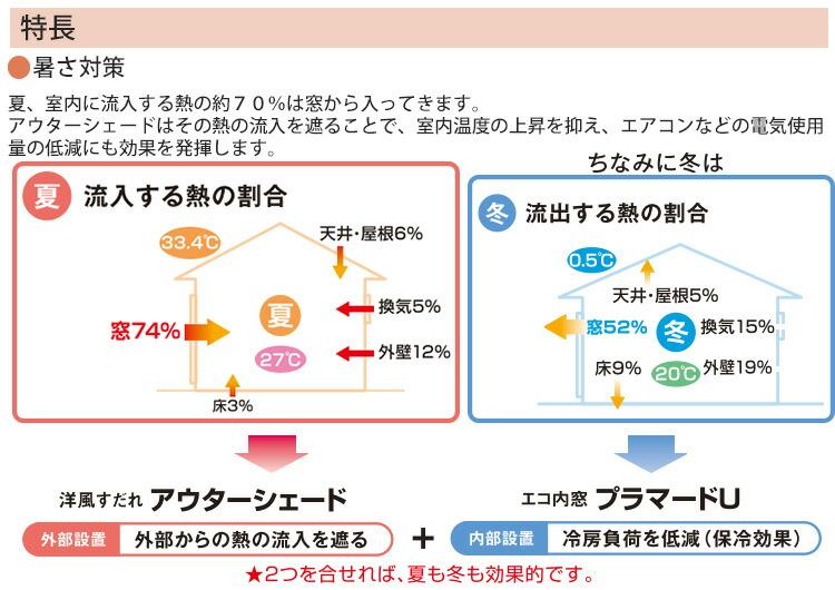 アウターシェード 商品紹介7