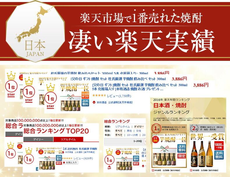 楽天市場で1番売れた焼酎 凄い楽天実績