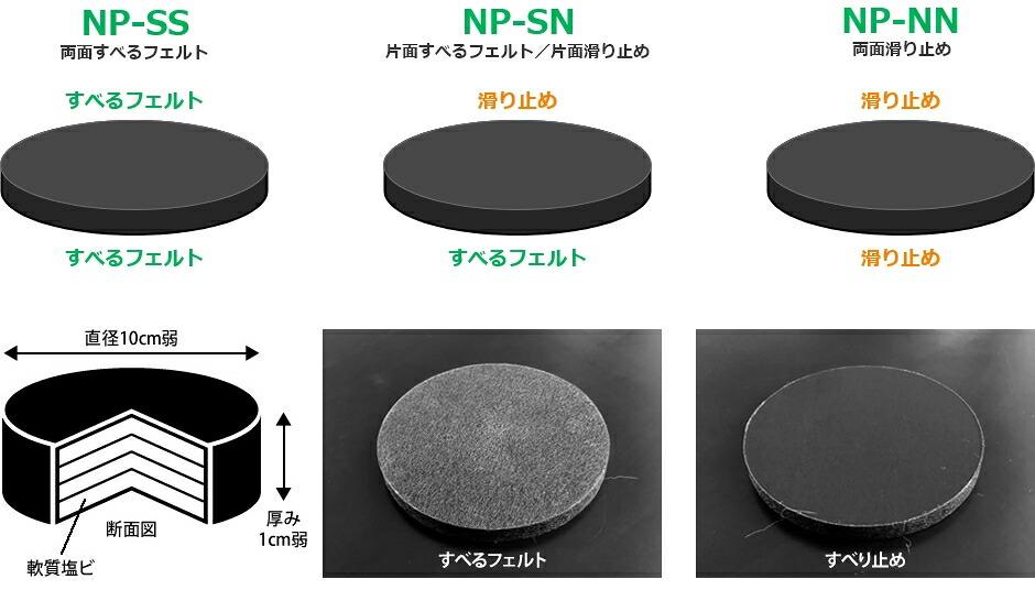 NP-SS(両面すべるフェルト)、NP-SN(片面すべり止め/片面すべるフェルト)、NP-NN(両面すべり止め)