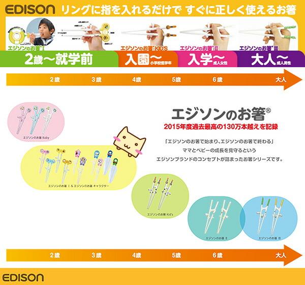 エジソンのお箸 適応年齢表