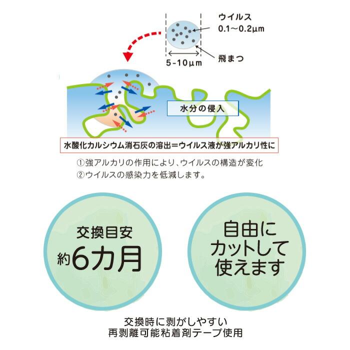 貼るだけ簡単ウィルス対策シール 接触感染3
