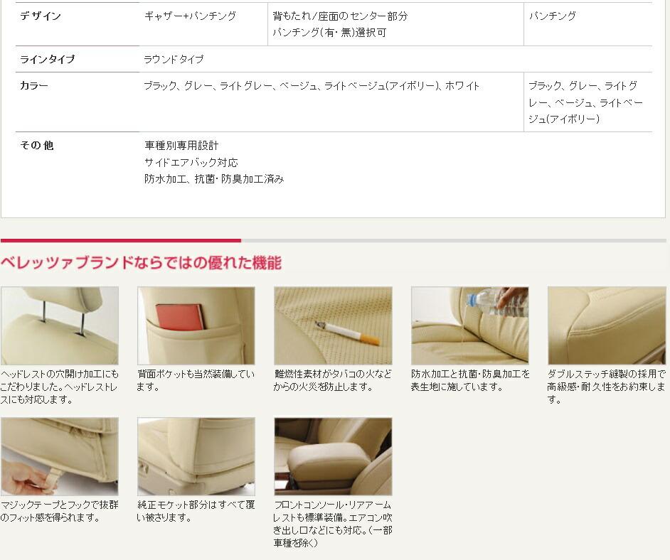 シートカバーセダン 品番 PVC フーガ Y50系 ベレッツァ 5455 Bellezza
