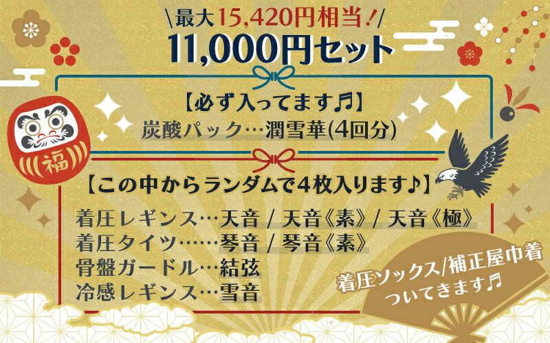 10000円詳細