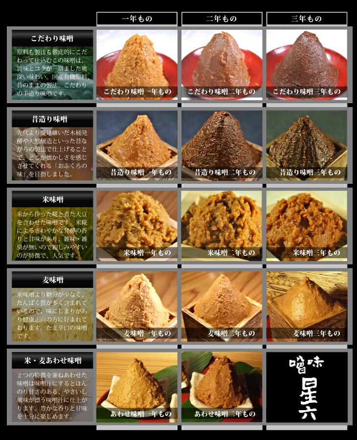 14種類 の味噌からお選びください