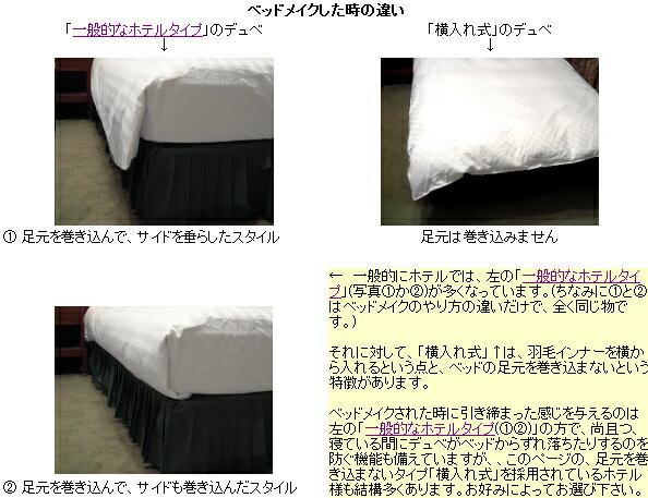 デュベ ホテルの羽毛ベッドカバー