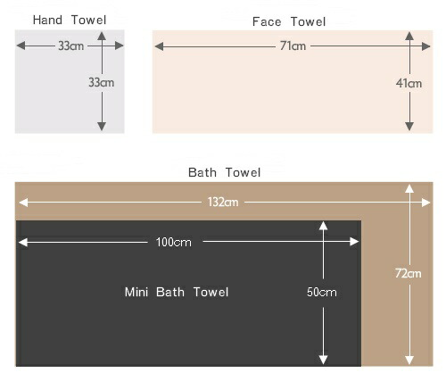 Most homes use three types of towels for each person in the household: bath towels, hand towels, and wash towels. Bath Towel: Size: 27 by 52 square inches (about 69 by square centimeters.) The bath towel is the indispensable, do-it-all towel used for drying after bathing, showering or swimming.