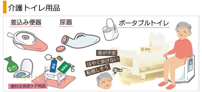 介護トイレ用品説明