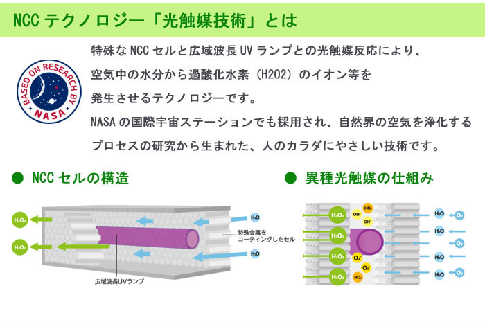 ReSPR(レスパー)MCCテクノロジー「光触媒技術」とは