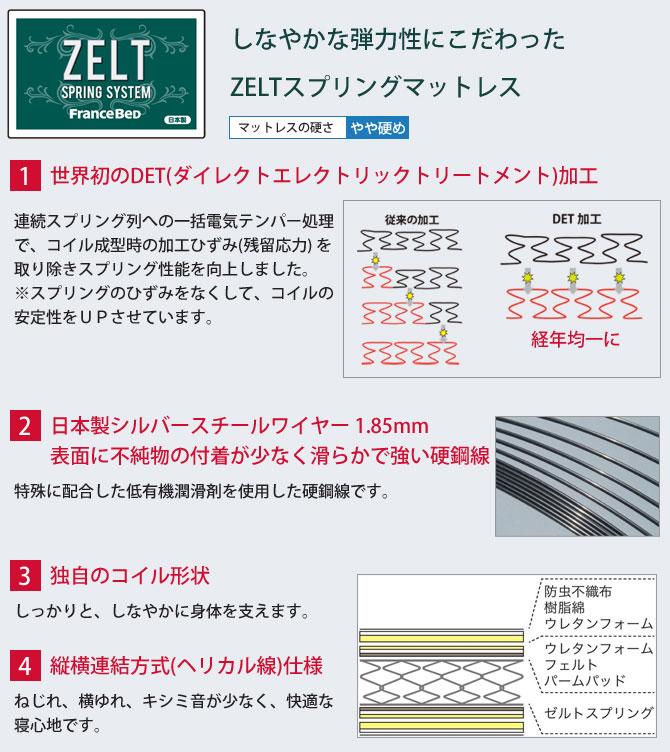 ZELT スプリング・システム
