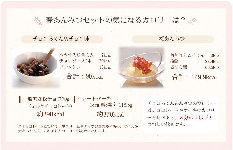 チョコろてん 桜あんみつ カロリー