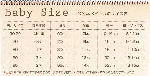 ベビー(赤ちゃん)一般的なサイズ表