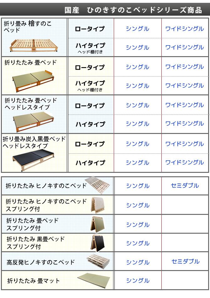 日本製ひのきすのこベッドシリーズ商品リンク