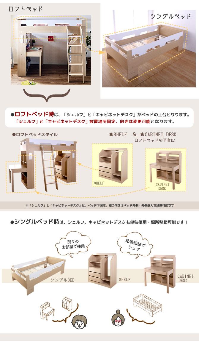 ロフトベッドとシングルベッド組換え可能な可変ベッド
