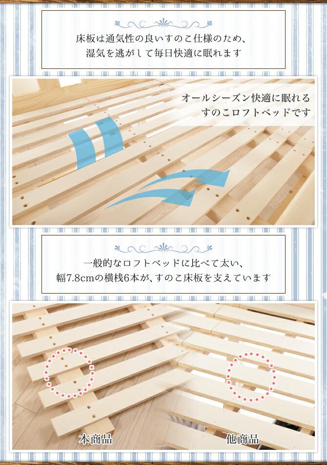 通気性の良いすのこ床板は太い横桟で耐久性もバツグン