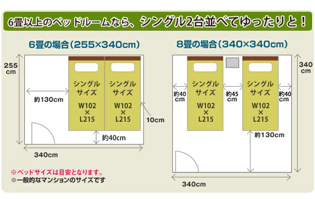 6畳以上のベッドルームなら2台並べて