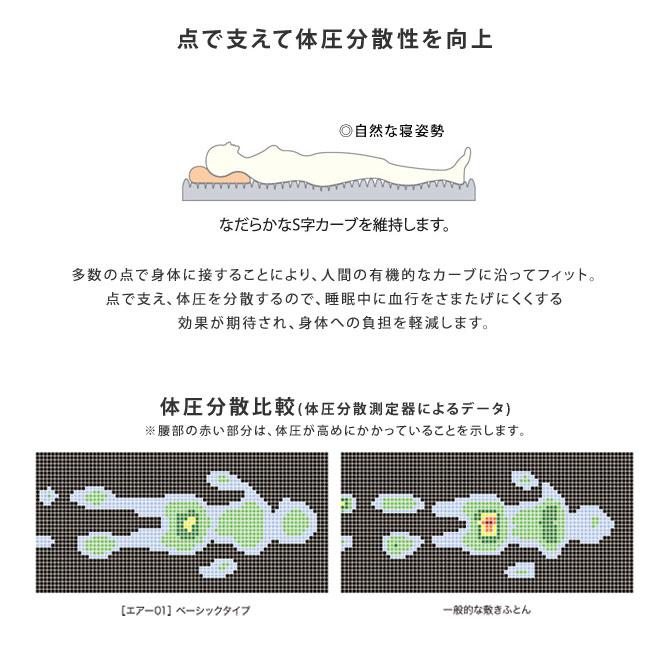 西川エアー01 体圧分散性 画像