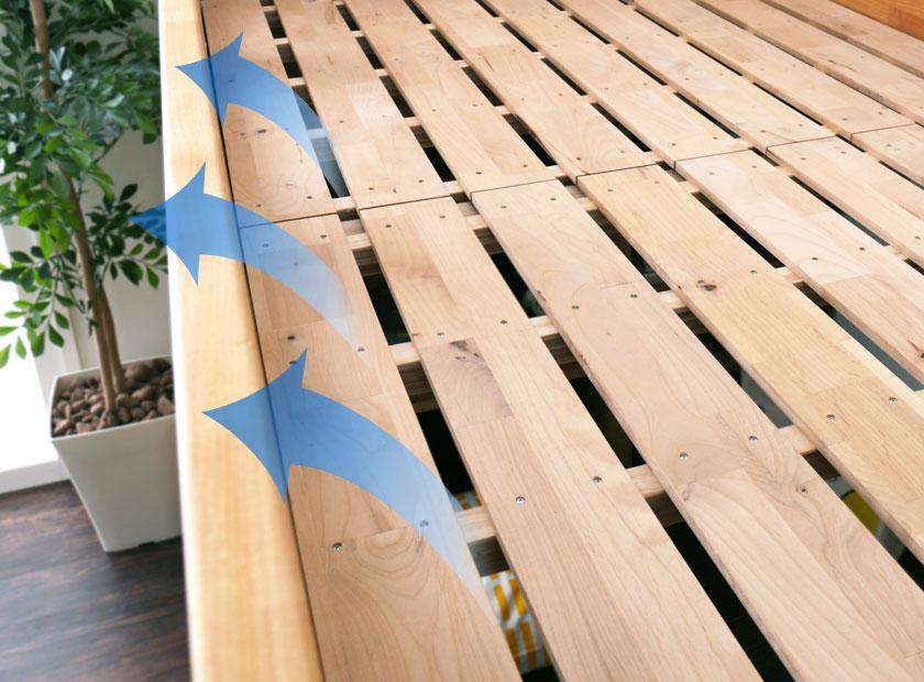 アルダー天然木システムベッド すのこ床板画像