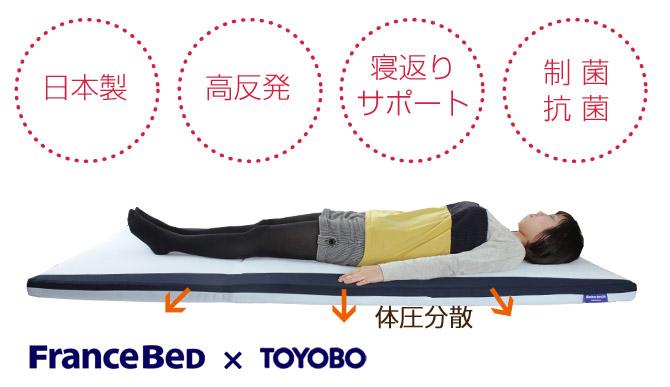 ブレスエアー ベッドパッド セミダブル 優れた通気性と高反発性を活かし、寝返りを自然にサポート