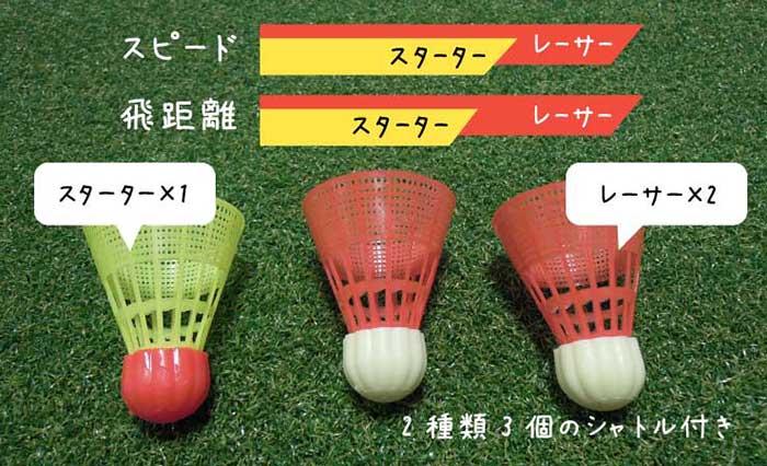 Talbot-Torroタルボットトロのバドミントン Speed Badminton Set Speed 4400 11