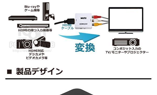 HDMIからコンポジットコンバーターの紹介1