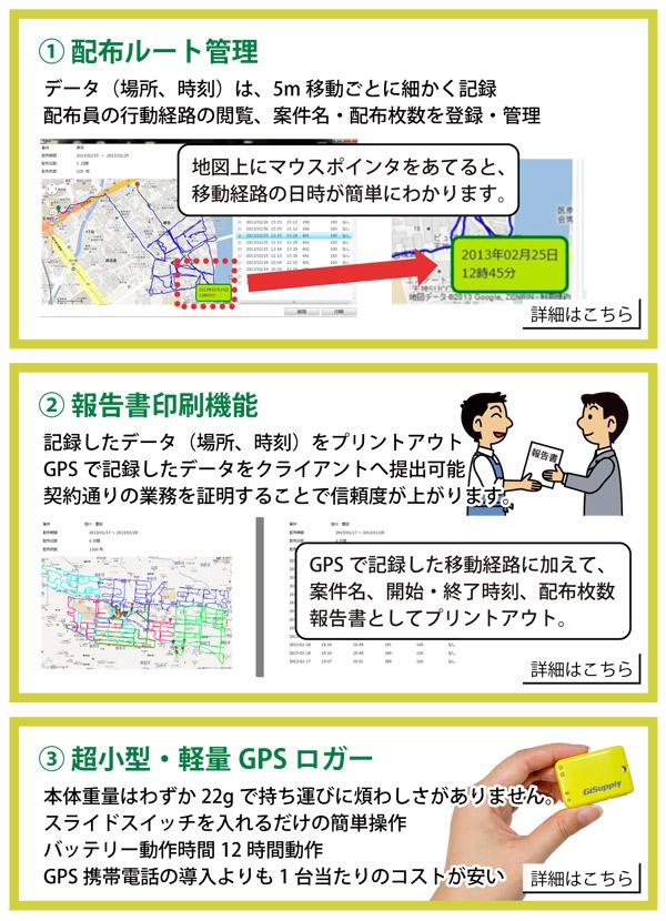 1.配布ルート管理2.報告書印刷機能3.超小型・軽量GPSロガー
