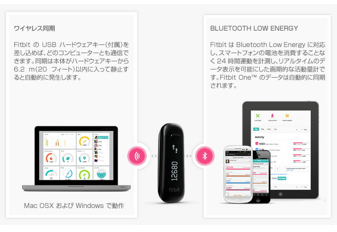 how to open fitbit one without tool