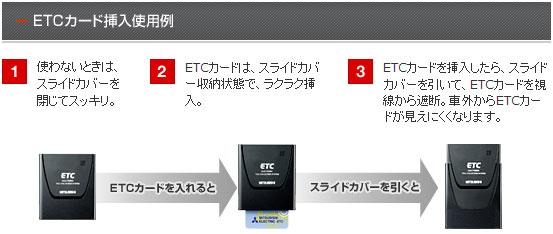 ETCカード挿入使用例