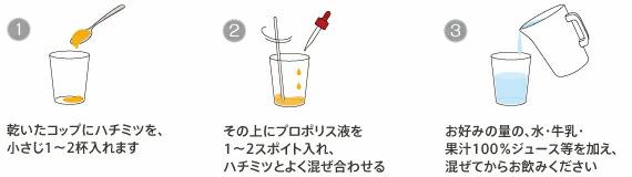美味しいプロポリスの飲み方