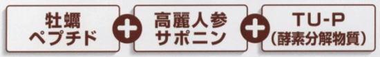 「牡蠣ペプチドエキス末」+「人参サポニン」+酵素分解物質「TU-P」