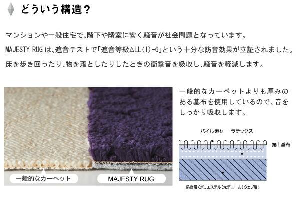 一般のカーペットより厚みのある基布を使用