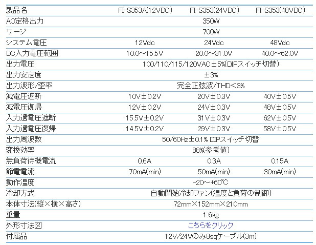 未来舎DC-ACインバーター FI-S263A FI-S353A