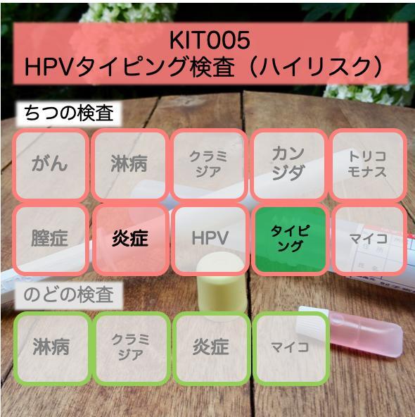 子宮頸がんの原因となるハイリスクHPVのタイピング検査