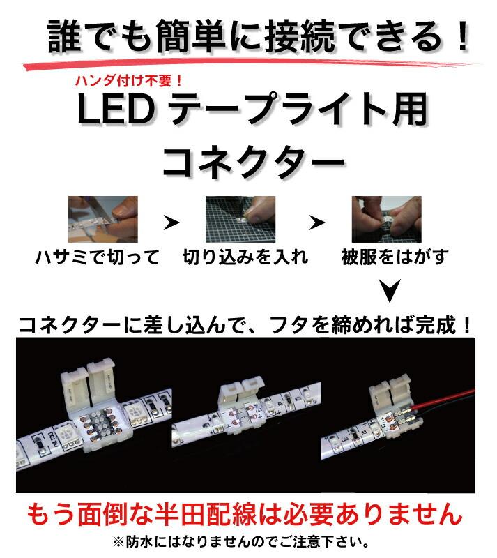 LEDテープライト用コネクター