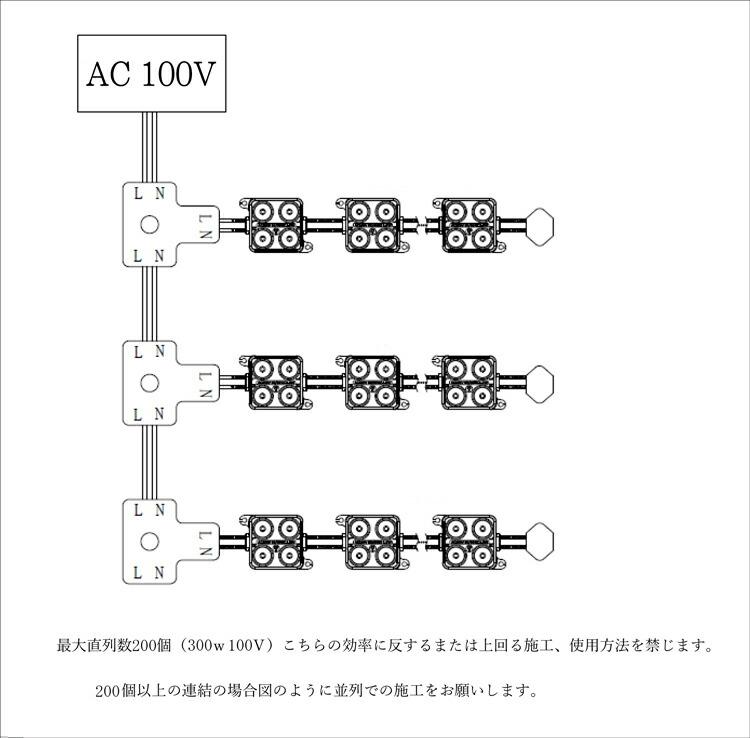 防滴、AC100V仕様