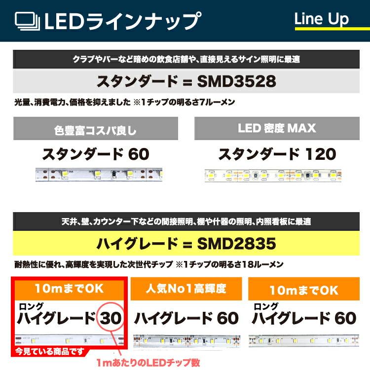 LEDラインナップ 種類