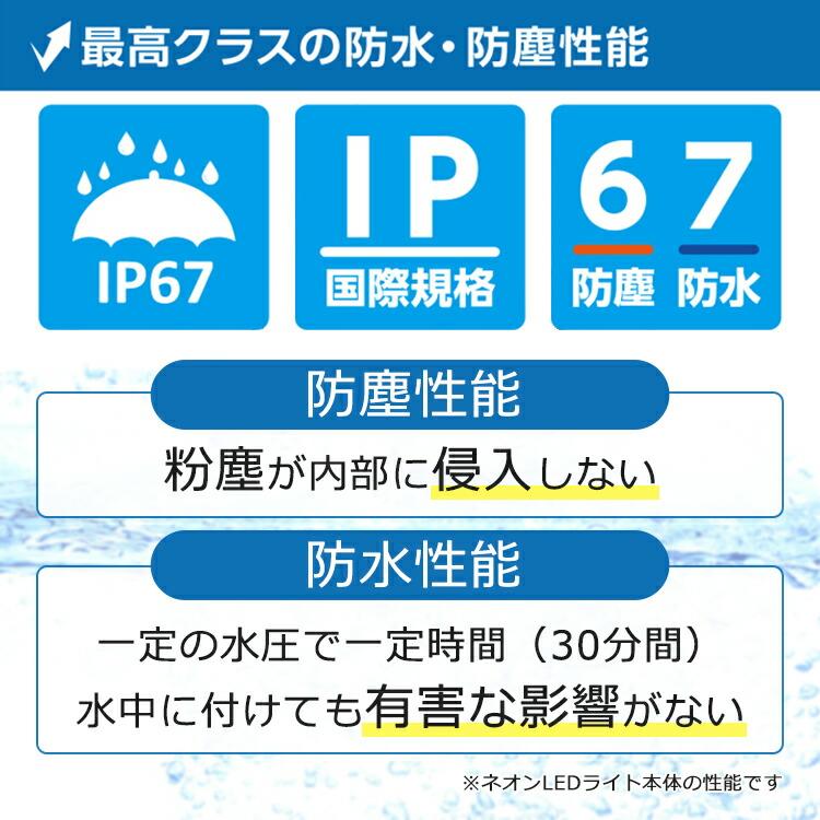 防水等級IP67
