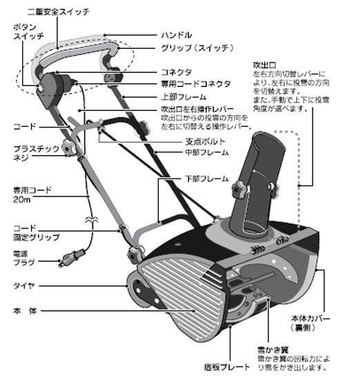 電動除雪機 スノーエレファントDX D-1100