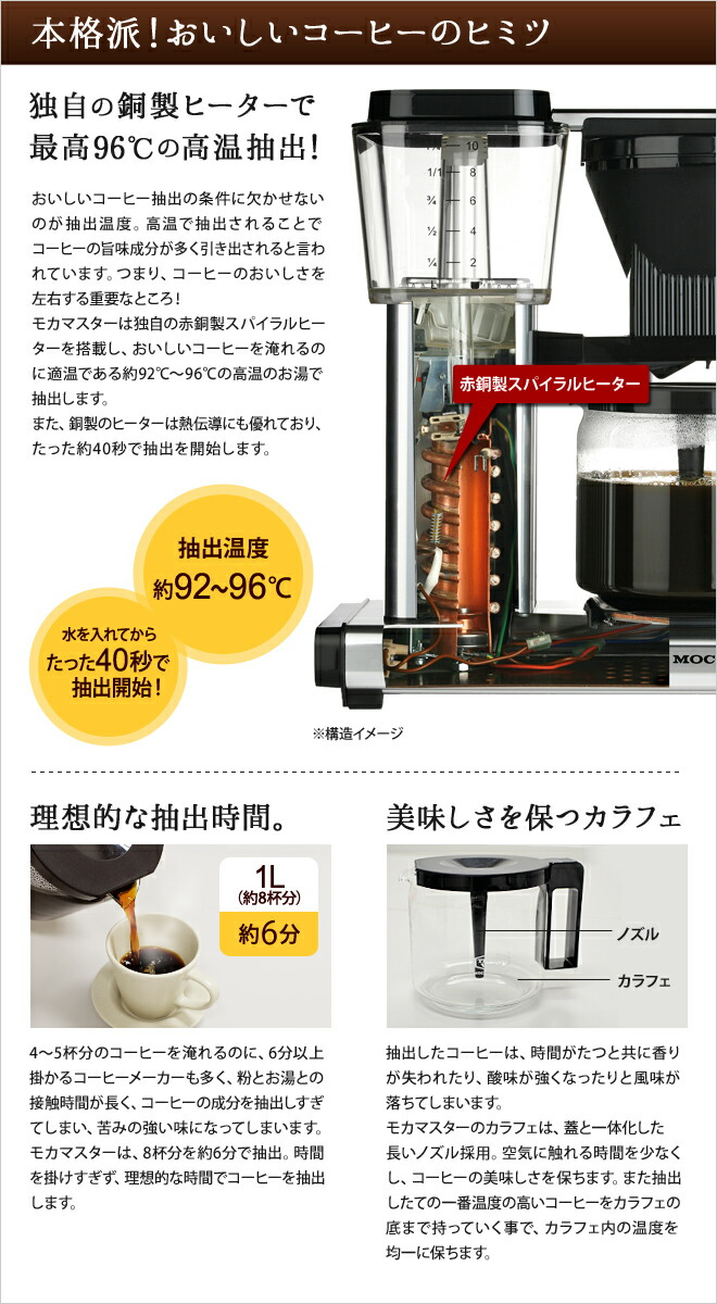 おいしいコーヒーのヒミツは、独自の銅製ヒーターで最高96℃の高温抽出!