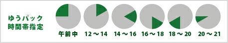 ゆうパック時間帯指定 午前中・12時〜14時・14時〜16時・16時〜18時・18時〜20時・20時〜21時