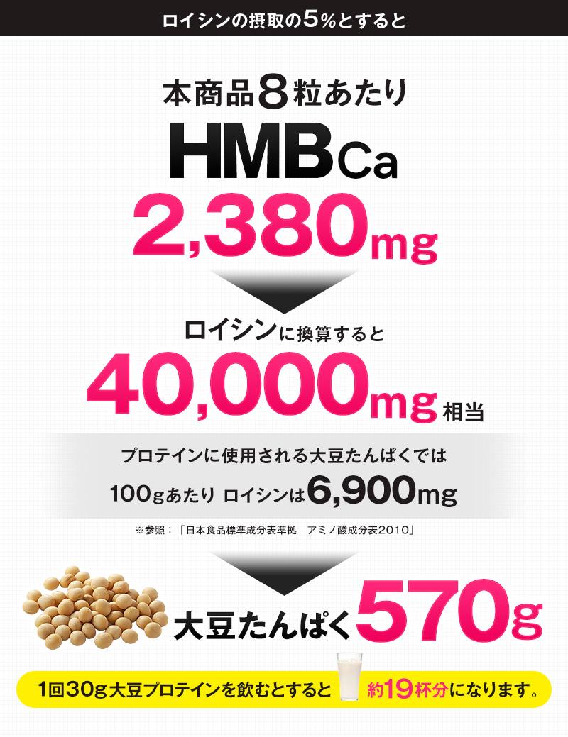 8粒あたりHMBCa2380mg