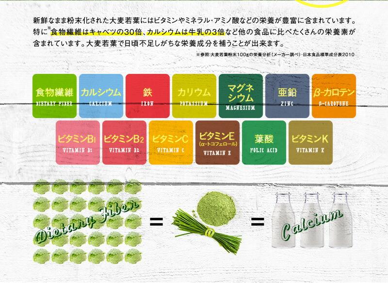 食物繊維・カルシウム・ビタミン・ミネラル・アミノ酸