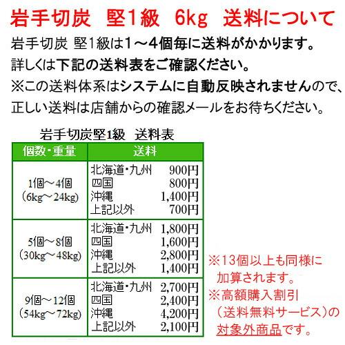 岩手切炭 楢(なら)堅一級品6kg 送料について