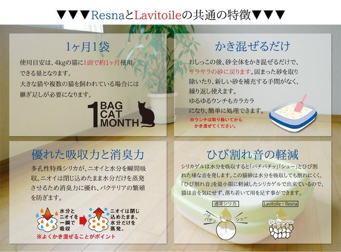日本でも大ブーム間近 1ヶ月1袋 かき混ぜるだけ 優れた吸収力と消臭力 ひび割れ音の軽減
