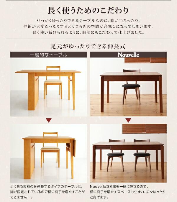 テーブルは便利な伸長式 エクステンションタイプ