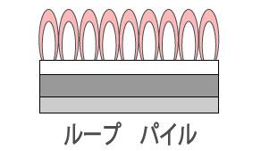 ループパイルのタイルカーペットのイメージ